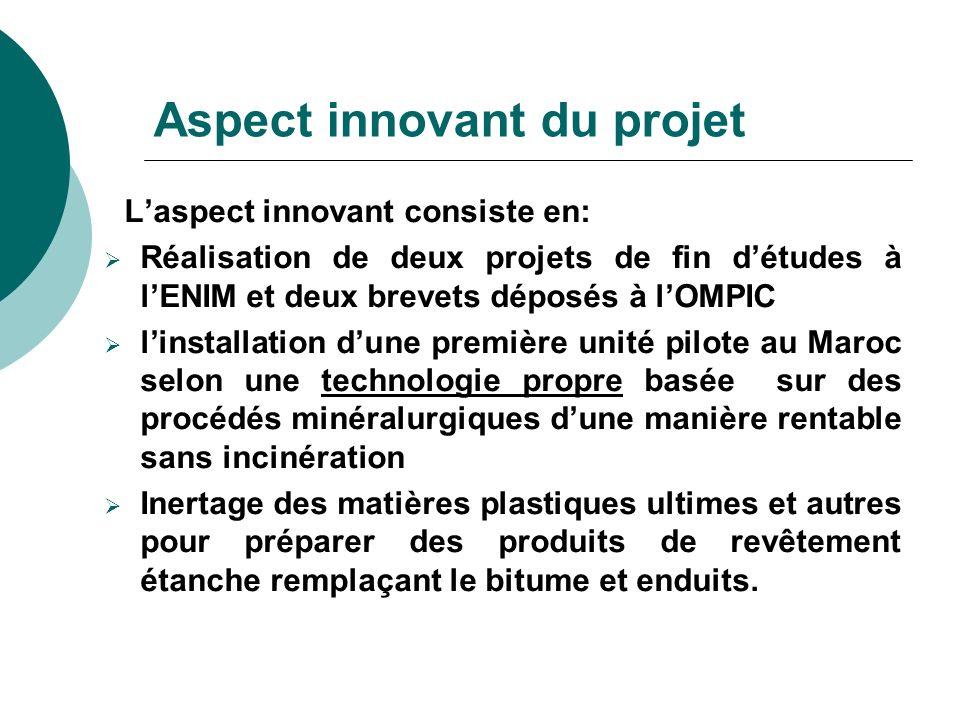 Laspect innovant consiste en: Réalisation de deux projets de fin détudes à lENIM et deux brevets déposés à lOMPIC linstallation dune première unité pi