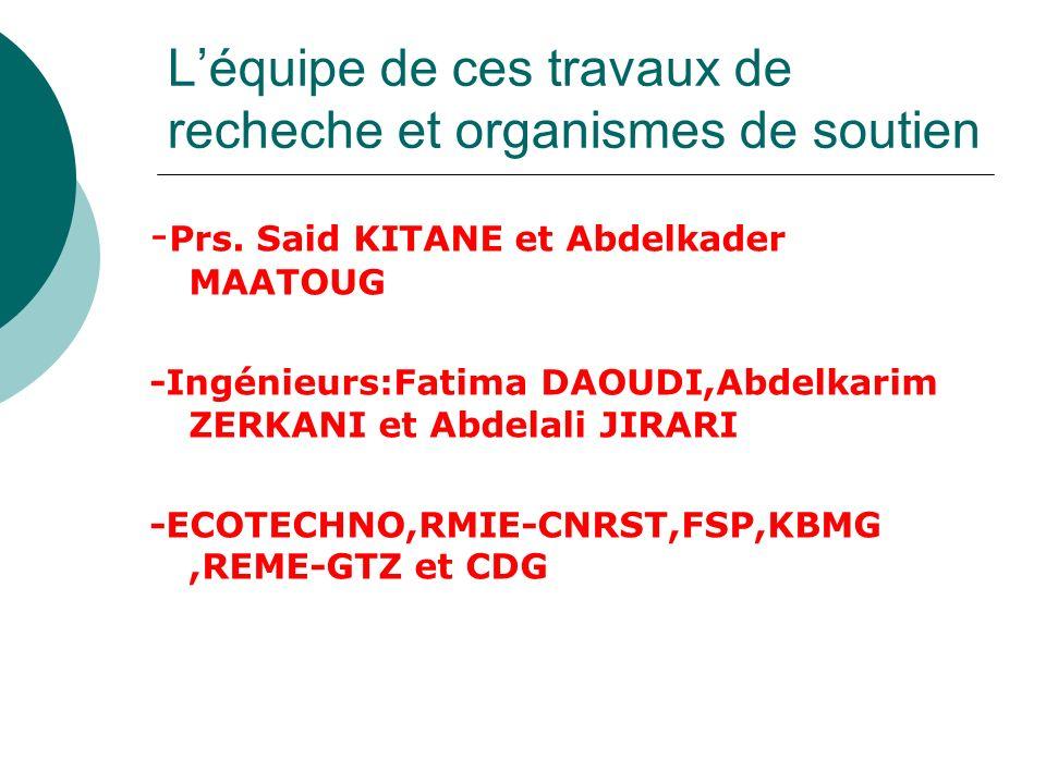 Léquipe de ces travaux de recheche et organismes de soutien - Prs. Said KITANE et Abdelkader MAATOUG -Ingénieurs:Fatima DAOUDI,Abdelkarim ZERKANI et A