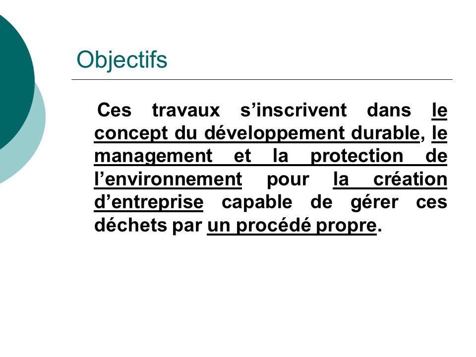 Objectifs Ces travaux sinscrivent dans le concept du développement durable, le management et la protection de lenvironnement pour la création dentrepr