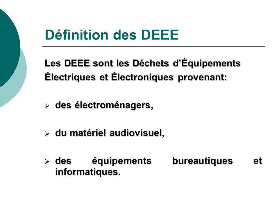 Définition des DEEE Les DEEE sont les Déchets dÉquipements Électriques et Électroniques provenant: des électroménagers, des électroménagers, du matéri