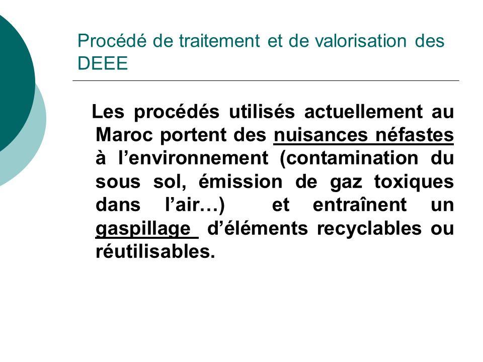Procédé de traitement et de valorisation des DEEE Les procédés utilisés actuellement au Maroc portent des nuisances néfastes à lenvironnement (contami