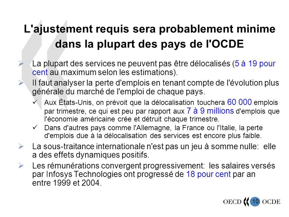 10 La plupart des services ne peuvent pas être délocalisés (5 à 19 pour cent au maximum selon les estimations).