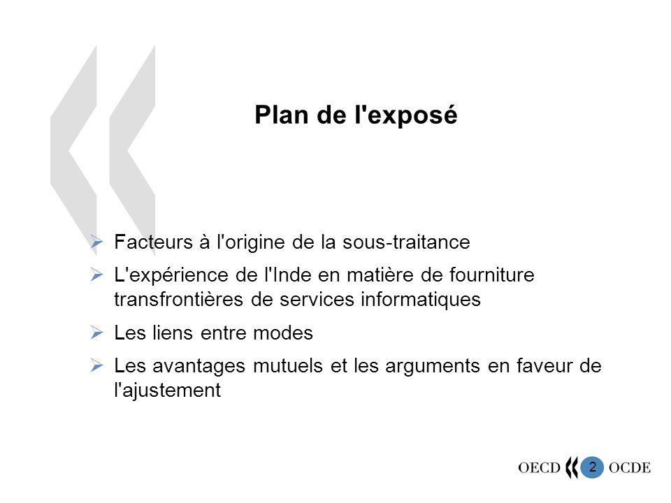 2 Plan de l'exposé Facteurs à l'origine de la sous-traitance L'expérience de l'Inde en matière de fourniture transfrontières de services informatiques