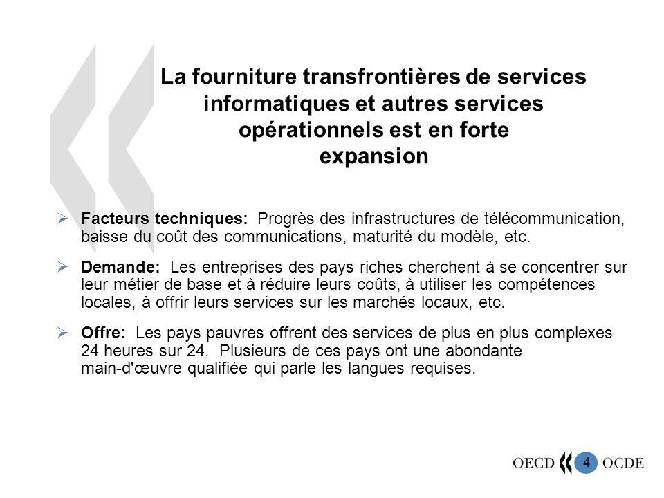 4 La fourniture transfrontières de services informatiques et autres services opérationnels est en forte expansion Facteurs techniques: Progrès des infrastructures de télécommunication, baisse du coût des communications, maturité du modèle, etc.