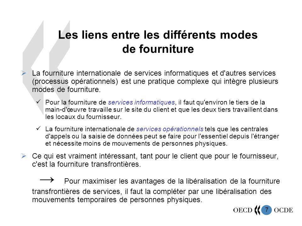 7 Les liens entre les différents modes de fourniture La fourniture internationale de services informatiques et d autres services (processus opérationnels) est une pratique complexe qui intègre plusieurs modes de fourniture.