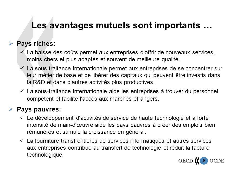 8 Les avantages mutuels sont importants … Pays riches: La baisse des coûts permet aux entreprises d offrir de nouveaux services, moins chers et plus adaptés et souvent de meilleure qualité.