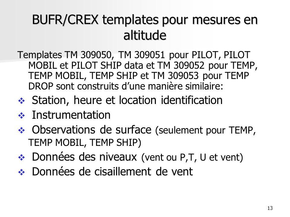 13 BUFR/CREX templates pour mesures en altitude Templates TM 309050, TM 309051 pour PILOT, PILOT MOBIL et PILOT SHIP data et TM 309052 pour TEMP, TEMP