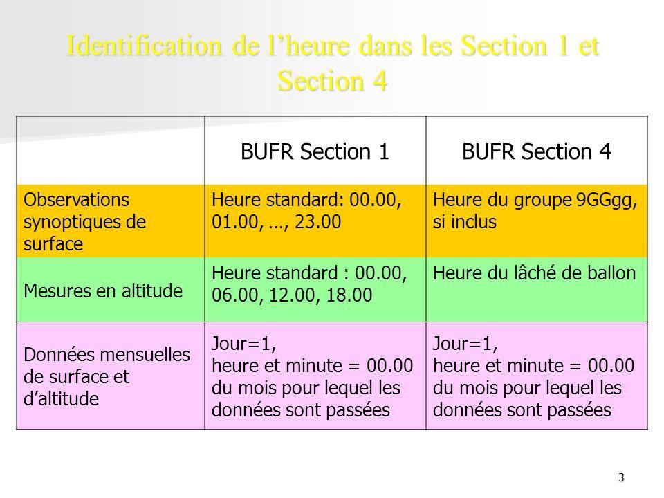 3 Identification de lheure dans les Section 1 et Section 4 BUFR Section 1BUFR Section 4 Observations synoptiques de surface Heure standard: 00.00, 01.