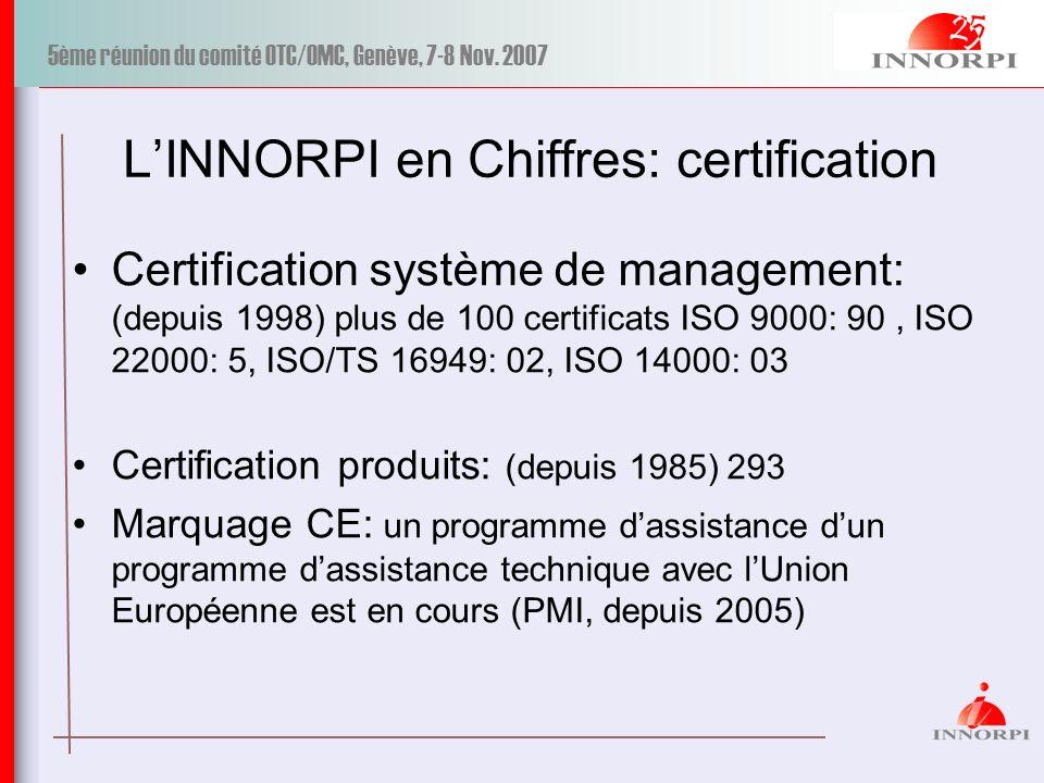 5ème réunion du comité OTC/OMC, Genève, 7-8 Nov. 2007 LINNORPI en Chiffres: certification Certification système de management: (depuis 1998) plus de 1