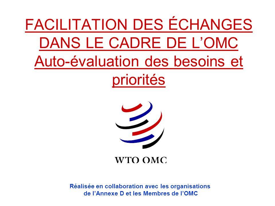 FACILITATION DES ÉCHANGES DANS LE CADRE DE LOMC Auto-évaluation des besoins et priorités Réalisée en collaboration avec les organisations de lAnnexe D