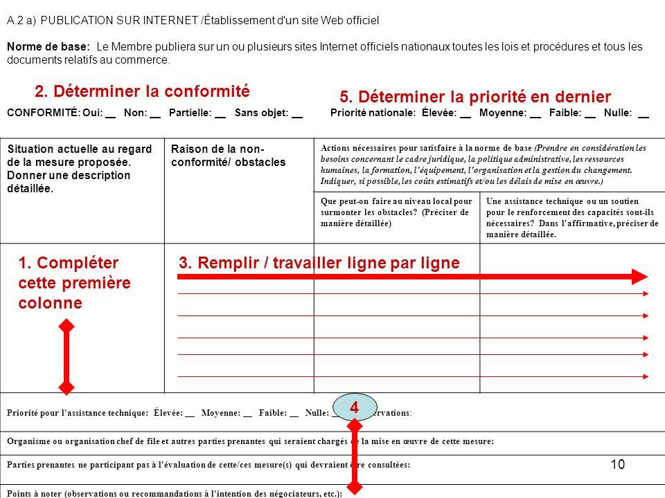 10 A.2 a)PUBLICATION SUR INTERNET /Établissement d'un site Web officiel Norme de base: Le Membre publiera sur un ou plusieurs sites Internet officiels