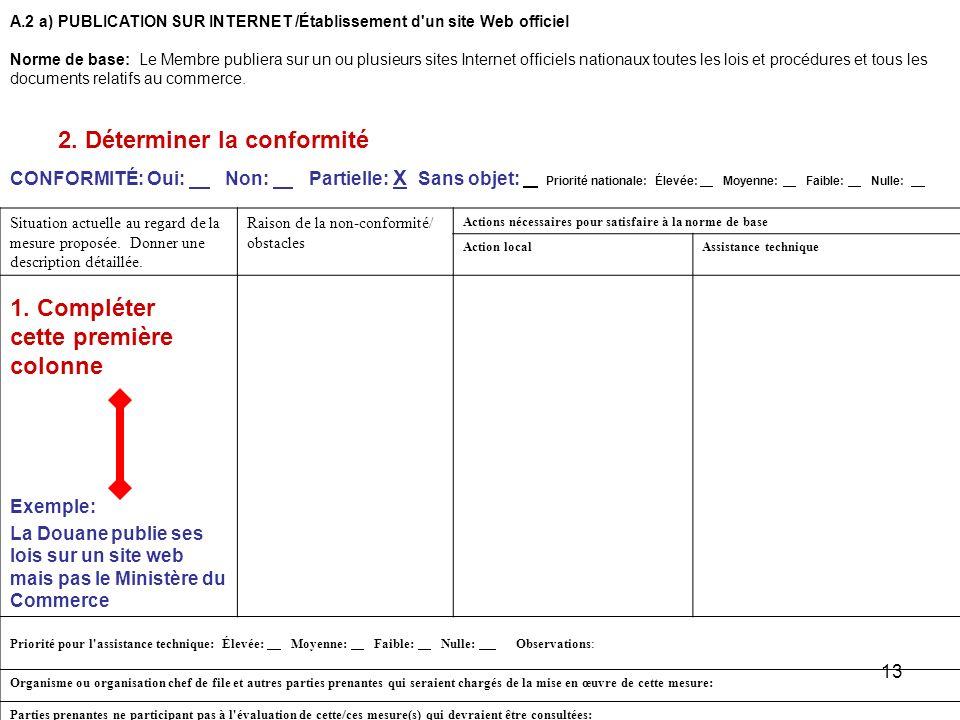 13 A.2 a)PUBLICATION SUR INTERNET /Établissement d'un site Web officiel Norme de base: Le Membre publiera sur un ou plusieurs sites Internet officiels