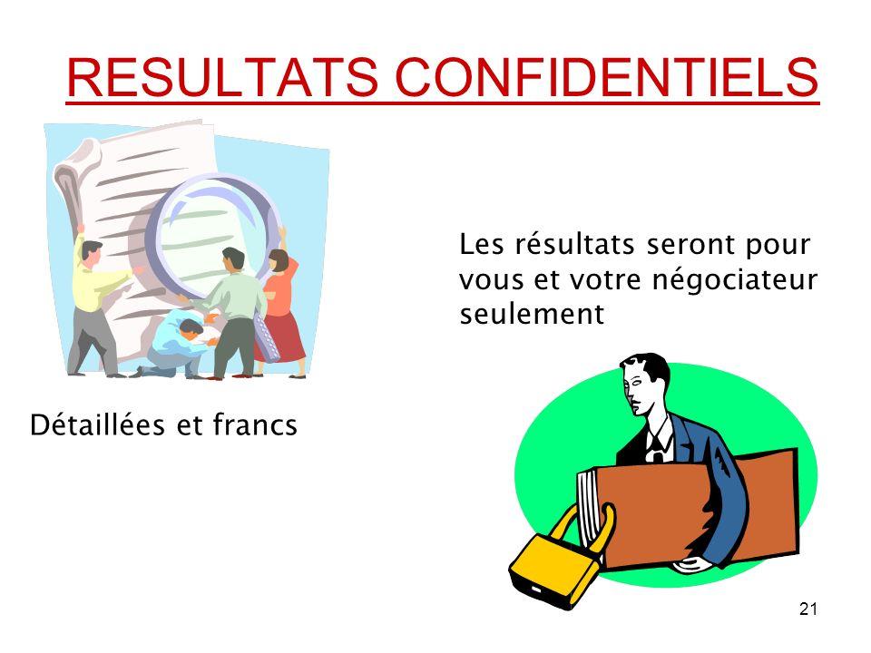 21 RESULTATS CONFIDENTIELS Détaillées et francs Les résultats seront pour vous et votre négociateur seulement