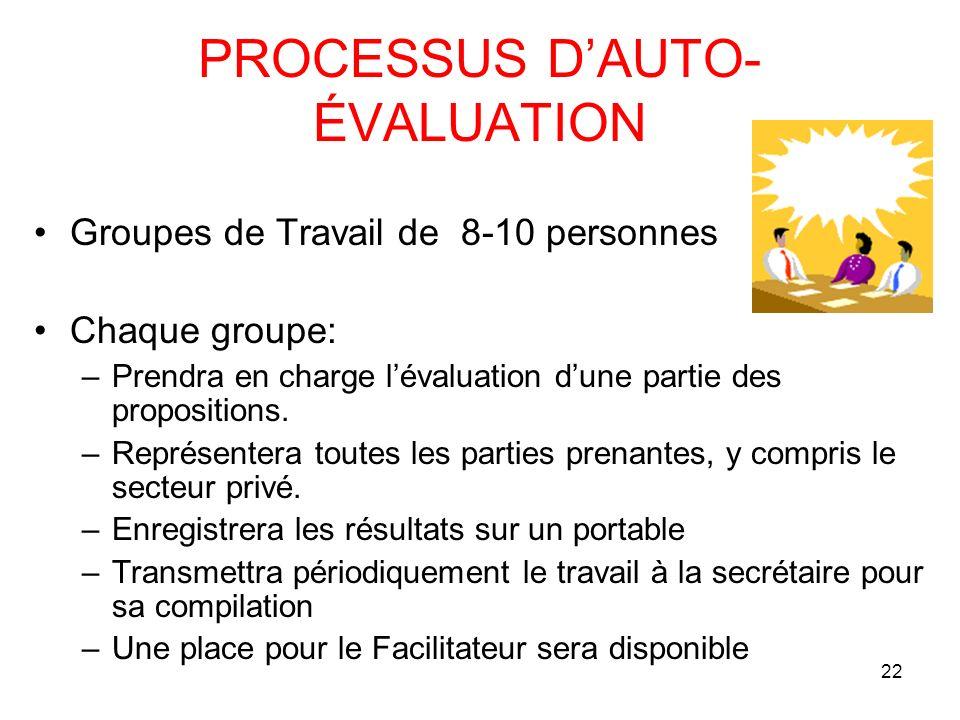 22 PROCESSUS DAUTO- ÉVALUATION Groupes de Travail de 8-10 personnes Chaque groupe: –Prendra en charge lévaluation dune partie des propositions. –Repré