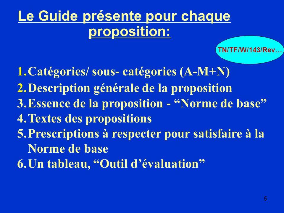 5 1.Catégories/ sous- catégories (A-M+N) 2.Description générale de la proposition 3.Essence de la proposition - Norme de base 4.Textes des proposition