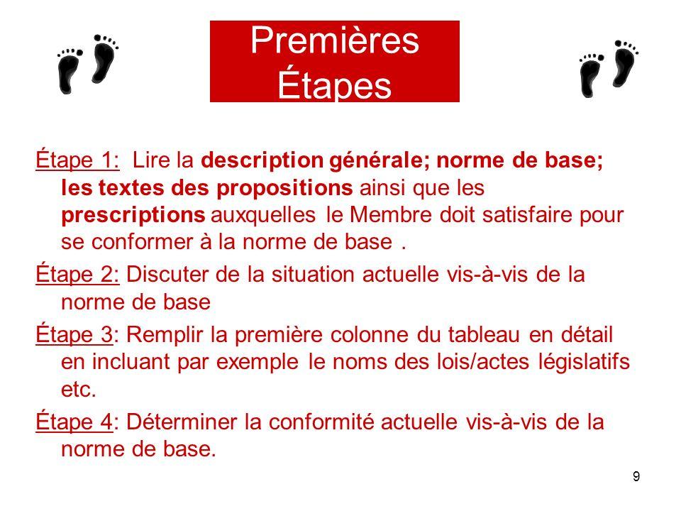 9 Premières Étapes Étape 1: Lire la description générale; norme de base; les textes des propositions ainsi que les prescriptions auxquelles le Membre