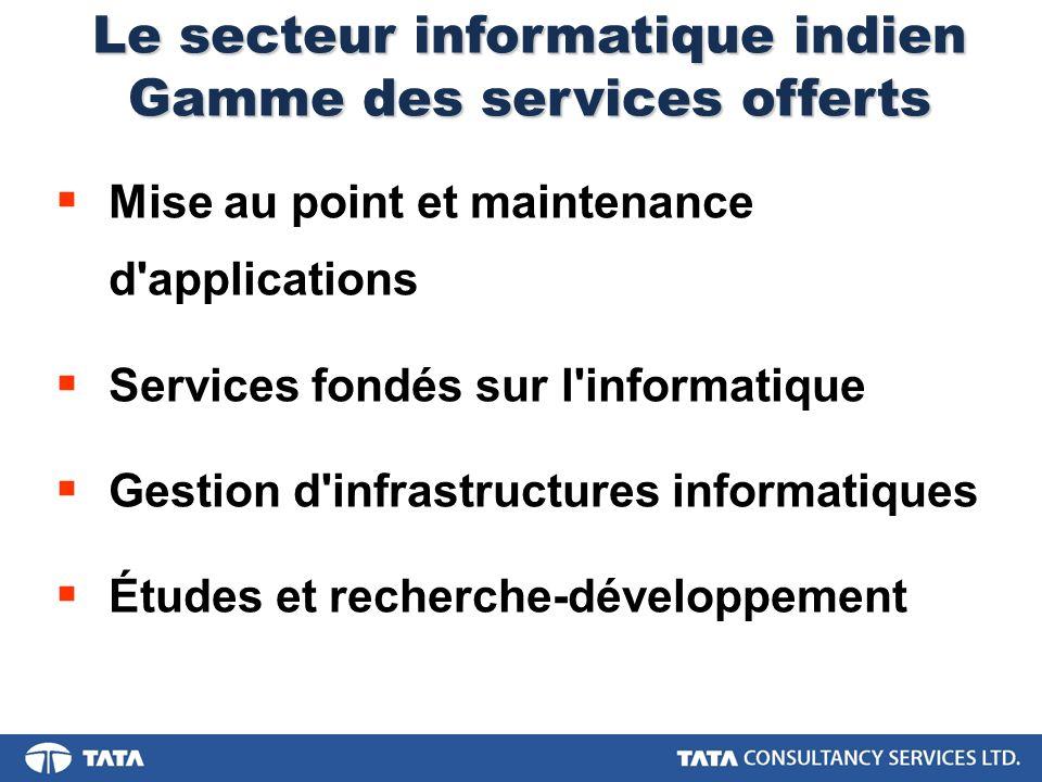 Le secteur informatique indien Source: NASSCOM, Strategic Review 2005 Y compris services informatiques et programmation, services fondés sur l informatique, sous-traitance de processus opérationnels et fourniture de matériel.
