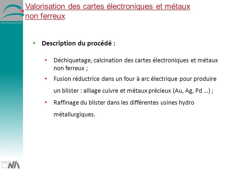 Description du procédé : Déchiquetage, calcination des cartes électroniques et métaux non ferreux ; Fusion réductrice dans un four à arc électrique po