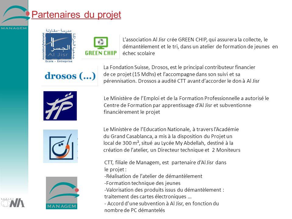 Partenaires du projet Le Ministère de lEmploi et de la Formation Professionnelle a autorisé le Centre de Formation par apprentissage dAl Jisr et subve
