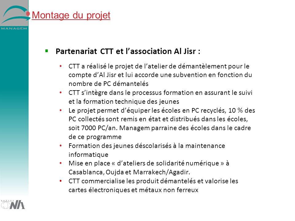 Montage du projet Partenariat CTT et lassociation Al Jisr : CTT a réalisé le projet de latelier de démantèlement pour le compte dAl Jisr et lui accord