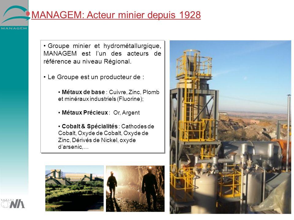 Managem : Holding Minier Privé Existe depuis 1928 7 opérations au Maroc Portefeuille des Métaux : Au, Ag, Cu, Pb, Zn, ZnO, Co, CaF2, Ni dérivées Présence dans 6 pays Africains Focus sur les métaux suivants : –Or et Argent –Cuivre –Cobalt Managem, pôle Mines de lONA, est le premier opérateur minier du pays