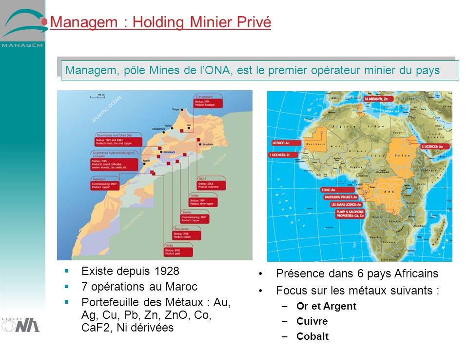 Managem : Holding Minier Privé Existe depuis 1928 7 opérations au Maroc Portefeuille des Métaux : Au, Ag, Cu, Pb, Zn, ZnO, Co, CaF2, Ni dérivées Prése