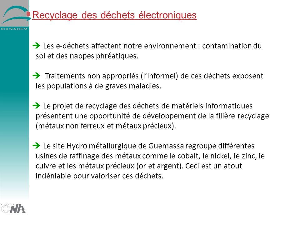 Recyclage des déchets électroniques Les e-déchets affectent notre environnement : contamination du sol et des nappes phréatiques. Traitements non appr