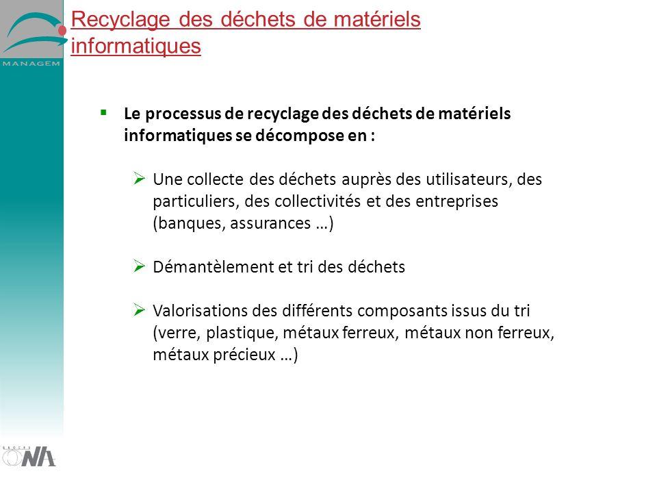 Recyclage des déchets de matériels informatiques Le processus de recyclage des déchets de matériels informatiques se décompose en : Une collecte des d