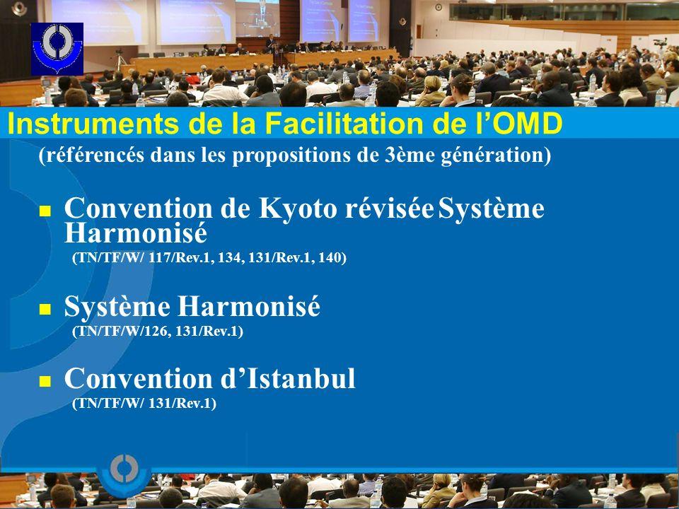 Instruments de la Facilitation de lOMD (référencés dans les propositions de 3ème génération) Convention de Kyoto révisée Système Harmonisé (TN/TF/W/ 1