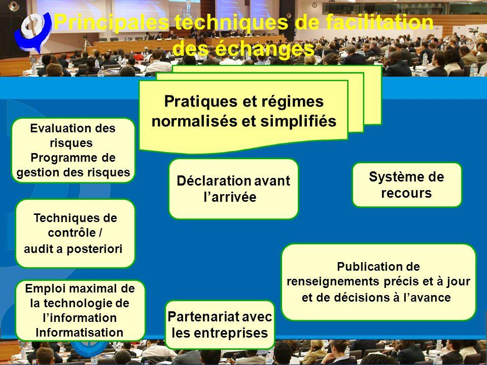 Principales techniques de facilitation des échanges Pratiques et régimes normalisés et simplifiés Evaluation des risques Programme de gestion des risq