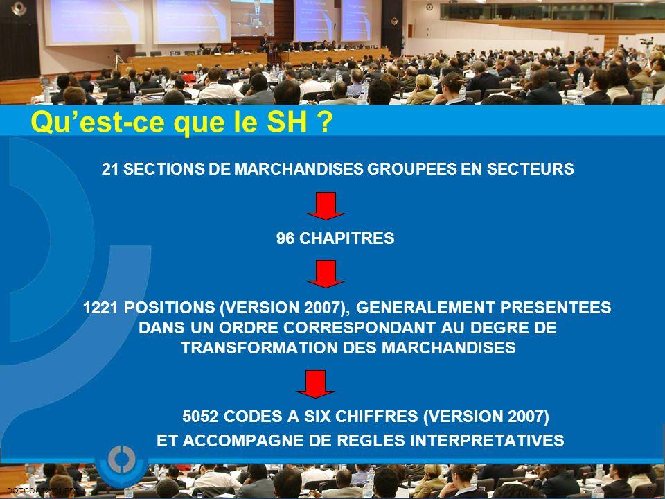 Quest-ce que le SH ? 21 SECTIONS DE MARCHANDISES GROUPEES EN SECTEURS 96 CHAPITRES 1221 POSITIONS (VERSION 2007), GENERALEMENT PRESENTEES DANS UN ORDR