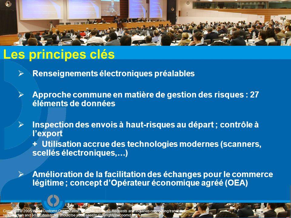 Les principes clés Renseignements électroniques préalables Approche commune en matière de gestion des risques : 27 éléments de données Inspection des