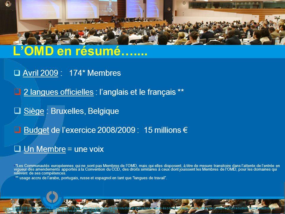 LOMD en résumé….... Avril 2009 : 174* Membres 2 langues officielles : langlais et le français ** Siège : Bruxelles, Belgique Budget de lexercice 2008/