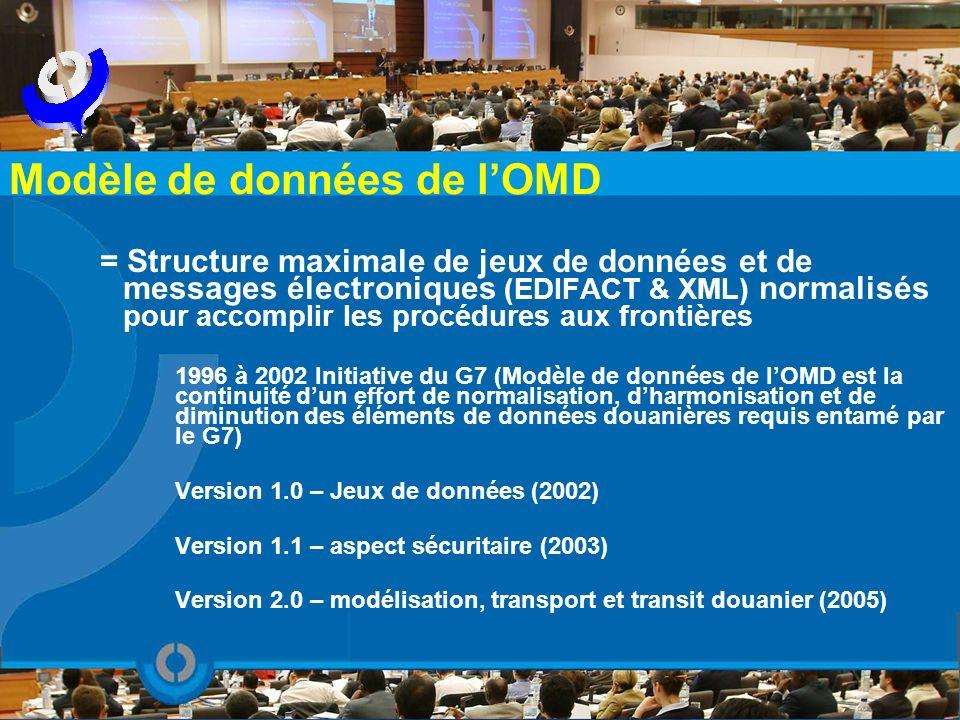 = Structure maximale de jeux de données et de messages électroniques (EDIFACT & XML) normalisés pour accomplir les procédures aux frontières 1996 à 20