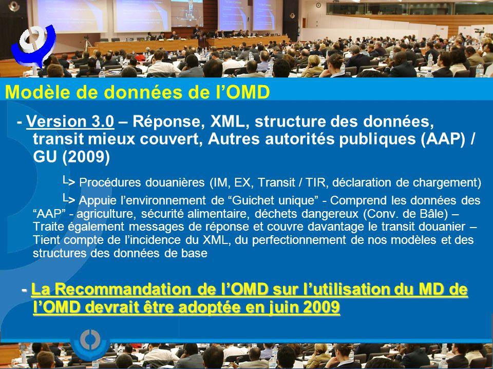 - Version 3.0 – Réponse, XML, structure des données, transit mieux couvert, Autres autorités publiques (AAP) / GU (2009) > Procédures douanières (IM,