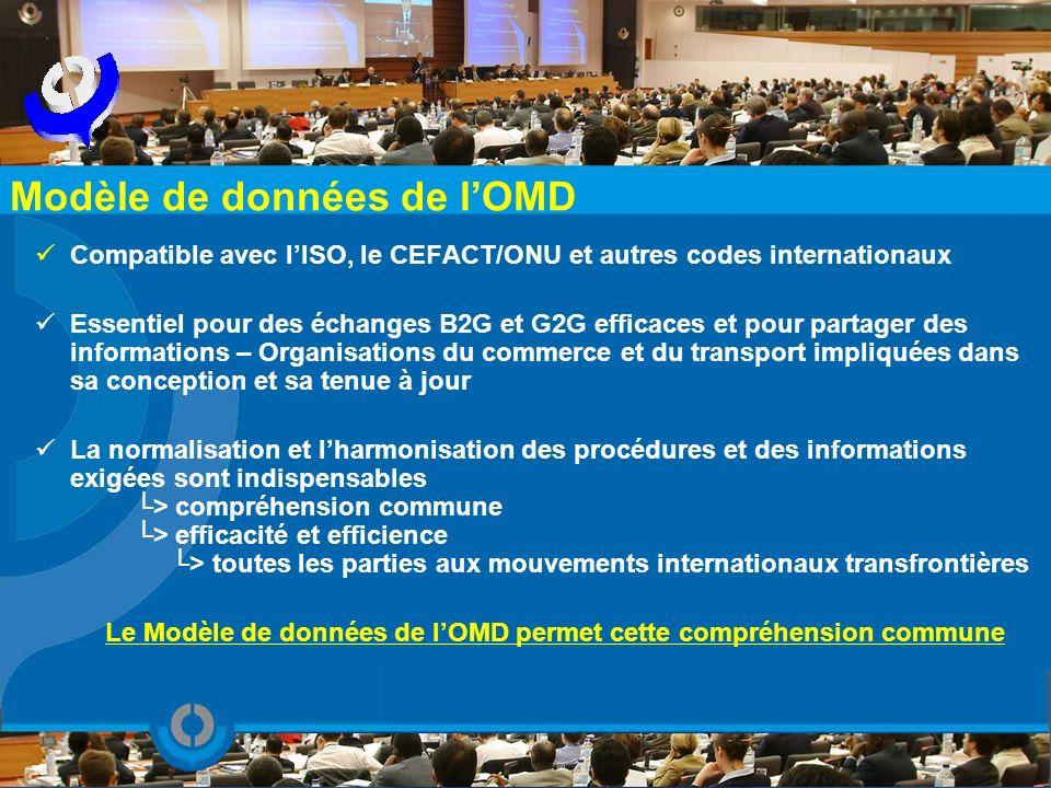Compatible avec lISO, le CEFACT/ONU et autres codes internationaux Essentiel pour des échanges B2G et G2G efficaces et pour partager des informations