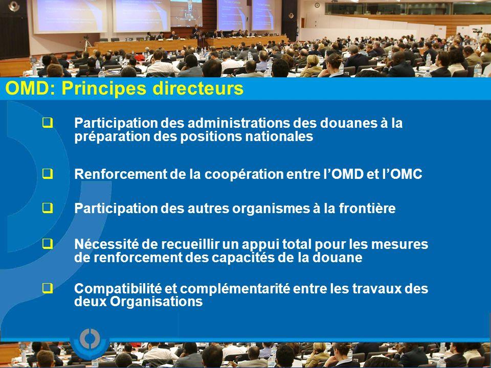 OMD: Principes directeurs Participation des administrations des douanes à la préparation des positions nationales Renforcement de la coopération entre