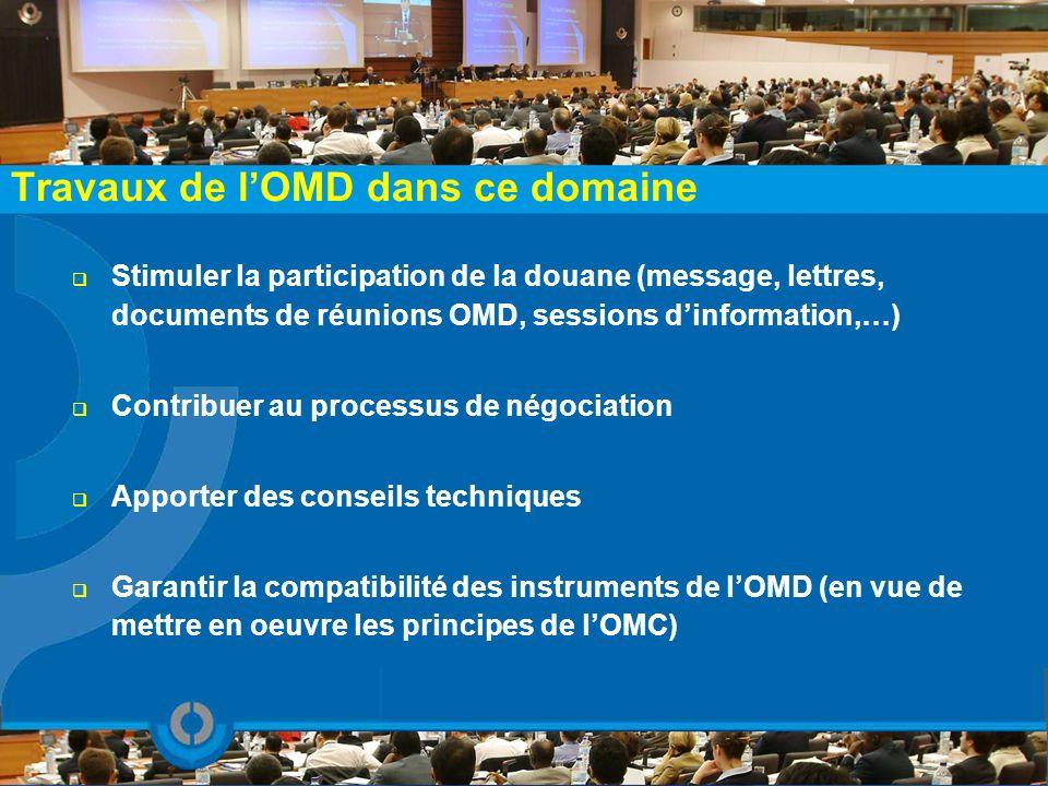 Travaux de lOMD dans ce domaine Stimuler la participation de la douane (message, lettres, documents de réunions OMD, sessions dinformation,…) Contribu