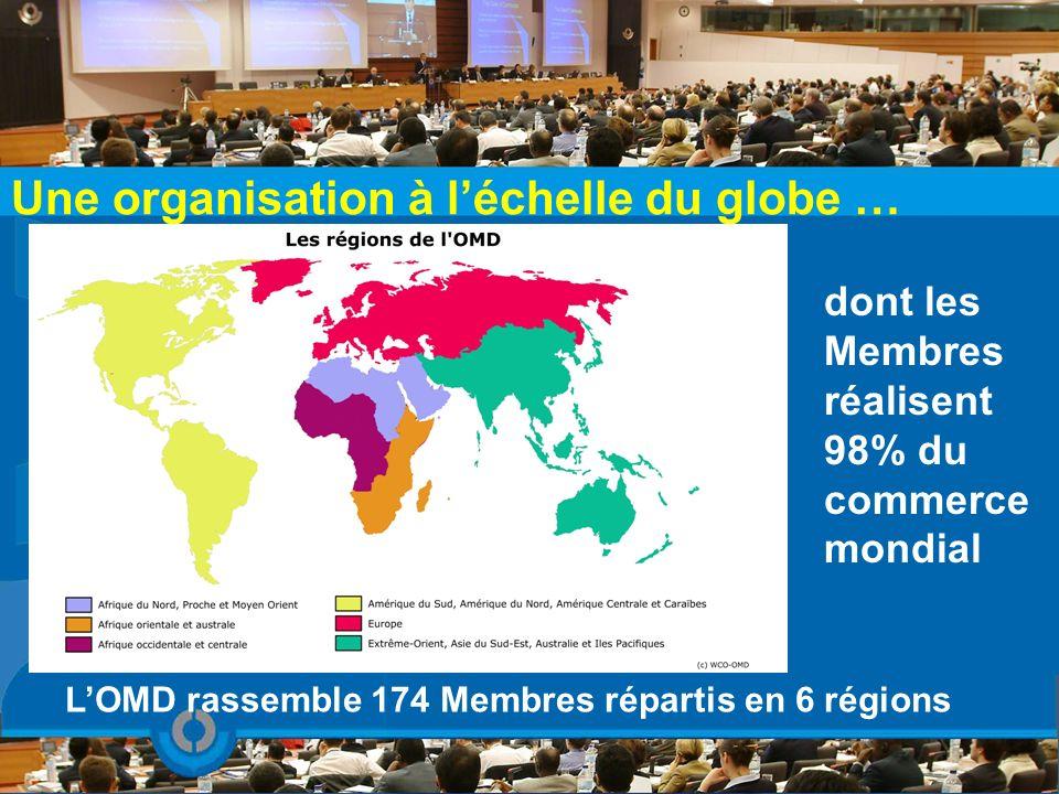 LOMD rassemble 174 Membres répartis en 6 régions Une organisation à léchelle du globe … dont les Membres réalisent 98% du commerce mondial