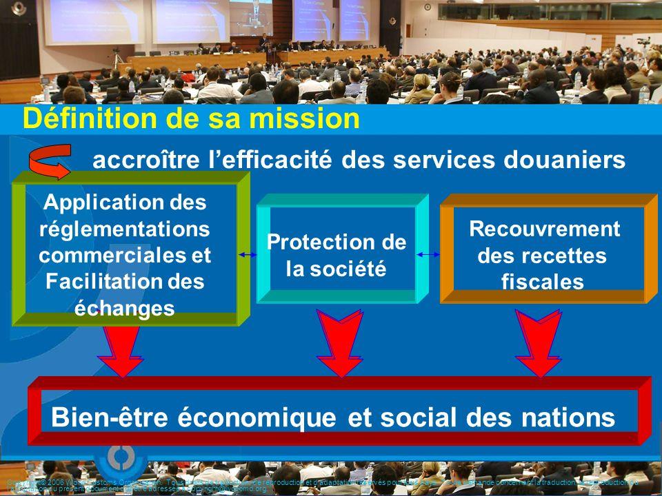 Définition de sa mission accroître lefficacité des services douaniers Bien-être économique et social des nations Application des réglementations comme