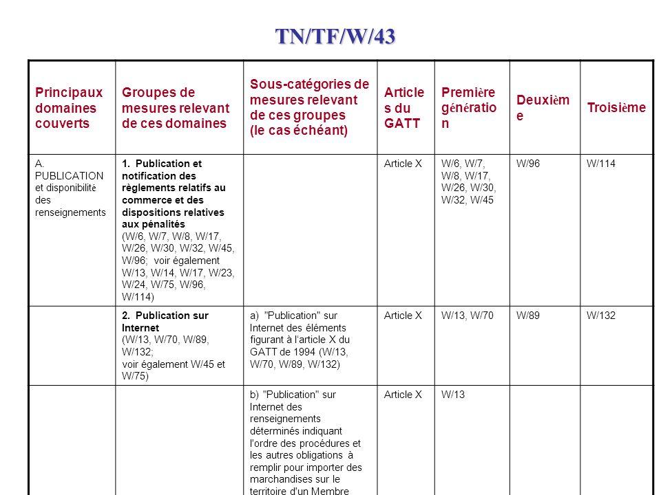 Négociations de lOMC sur la facilitation des échanges compilation des propositions de textes des membres Document préparé par le Secrétariat de lOMC T