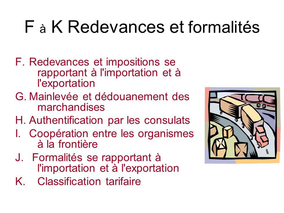 REDEVANCES et FORMALITÉS ARTICLE VIII Rubriques F à K de la compilation du Secrétariat TN/TF/W/43/Rev….