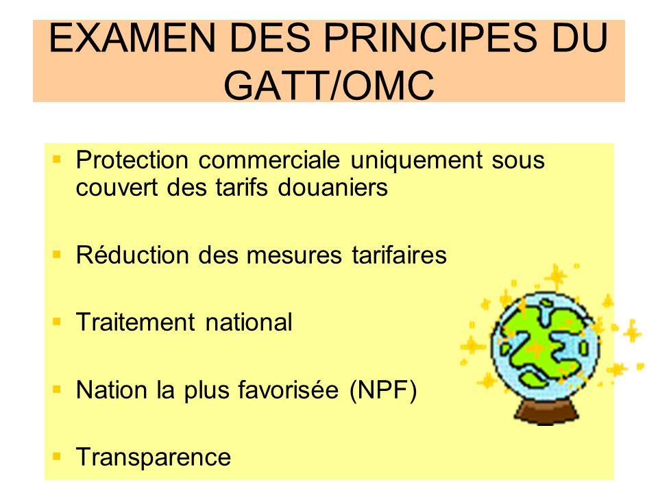 EXAMEN DES PRINCIPES DU GATT/OMC Protection commerciale uniquement sous couvert des tarifs douaniers Réduction des mesures tarifaires Traitement national Nation la plus favorisée (NPF) Transparence