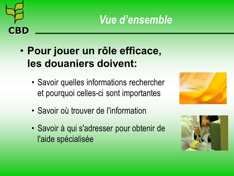 CBD Contacts pour de plus amples informations Secrétariat de la Convention sur la diversité biologique 413 rue Saint-Jacques bureau 800 Montréal, Québec Canada H2Y 1N9 Tél.: +1 (514) 288-2220 Fax: +1 (514) 288-6588 E-mail: secretariat@biodiv.org Site du Protocole: : http://www.cbd.int/biosafety Centre d échange : http://bch.cbd.int/ CNAs: http://bch.cbd.int/database/contacts/ NFPs: http://bch.cbd.int/database/contacts/