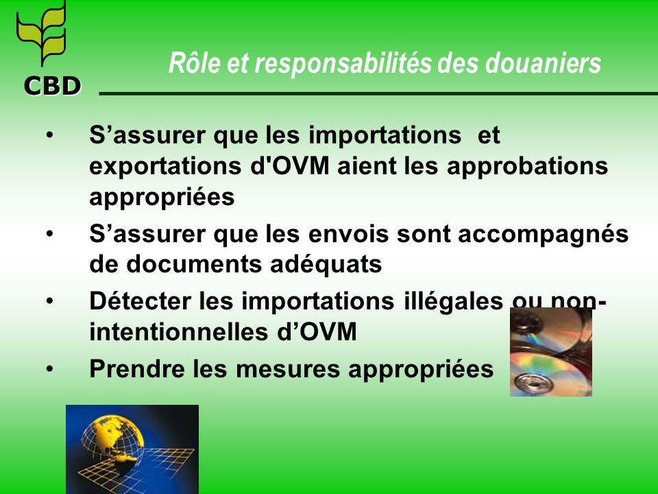 CBD Rôle et responsabilités des douaniers Sassurer que les importations et exportations d OVM aient les approbations appropriées Sassurer que les envois sont accompagnés de documents adéquats Détecter les importations illégales ou non- intentionnelles dOVM Prendre les mesures appropriées