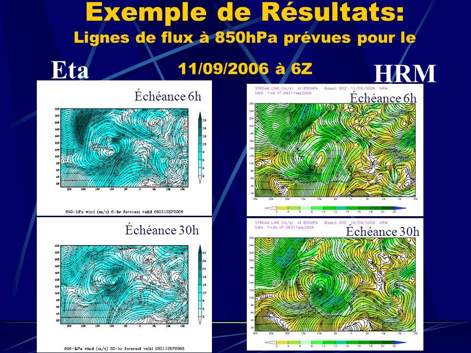 Exemple de Résultats: Lignes de flux à 850hPa prévues pour le 11/09/2006 à 6Z Échéance 6h Échéance 30h Échéance 6h Échéance 30h Eta HRM
