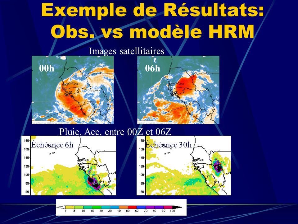 Exemple de Résultats: Obs. vs modèle HRM 00h06h Échéance 6hÉchéance 30h Pluie.