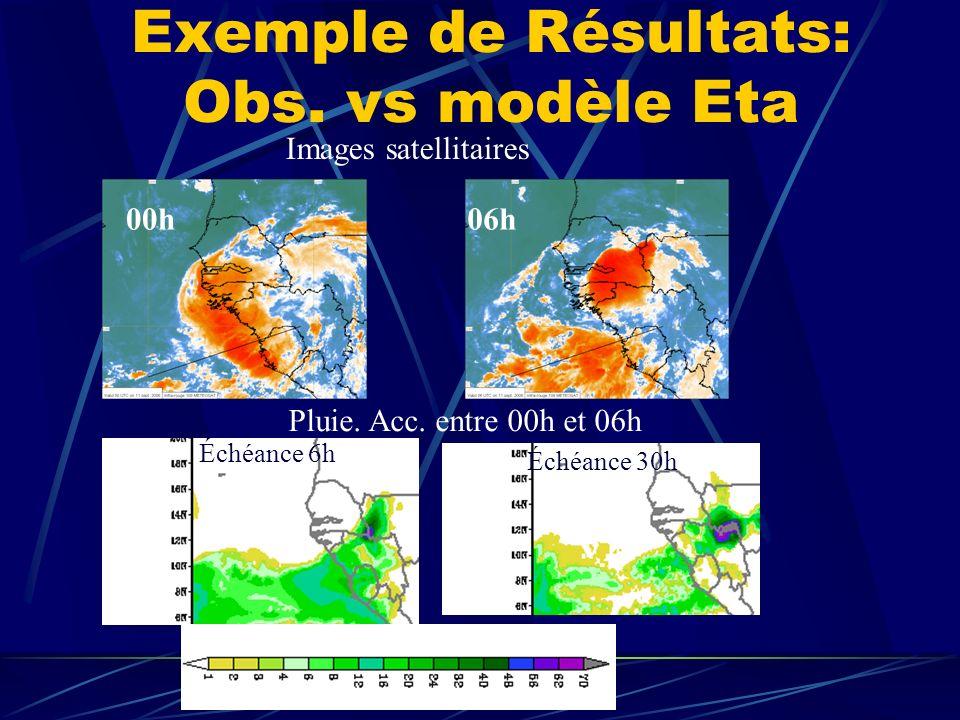 Exemple de Résultats: Obs. vs modèle Eta 00h06h Pluie.