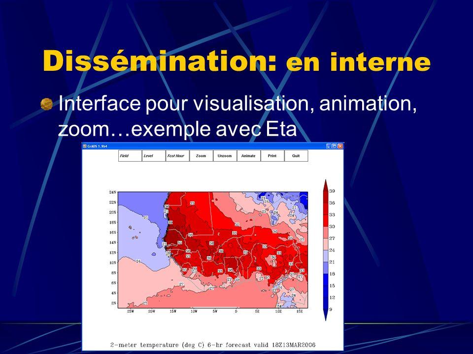 Dissémination: en interne Interface pour visualisation, animation, zoom…exemple avec Eta