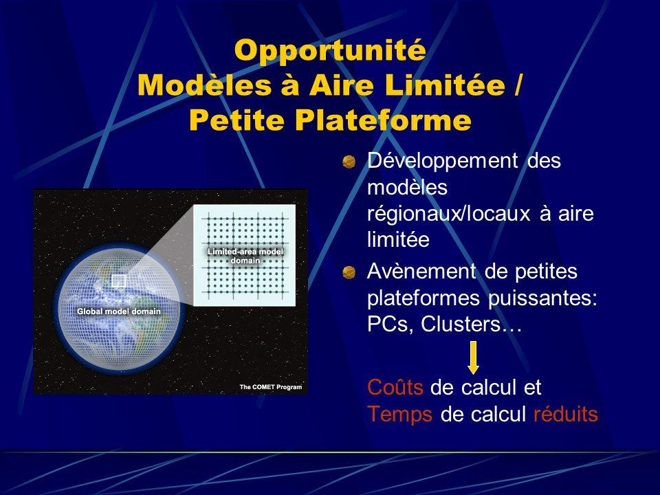 Opportunité Modèles à Aire Limitée / Petite Plateforme Développement des modèles régionaux/locaux à aire limitée Avènement de petites plateformes puissantes: PCs, Clusters… Coûts de calcul et Temps de calcul réduits